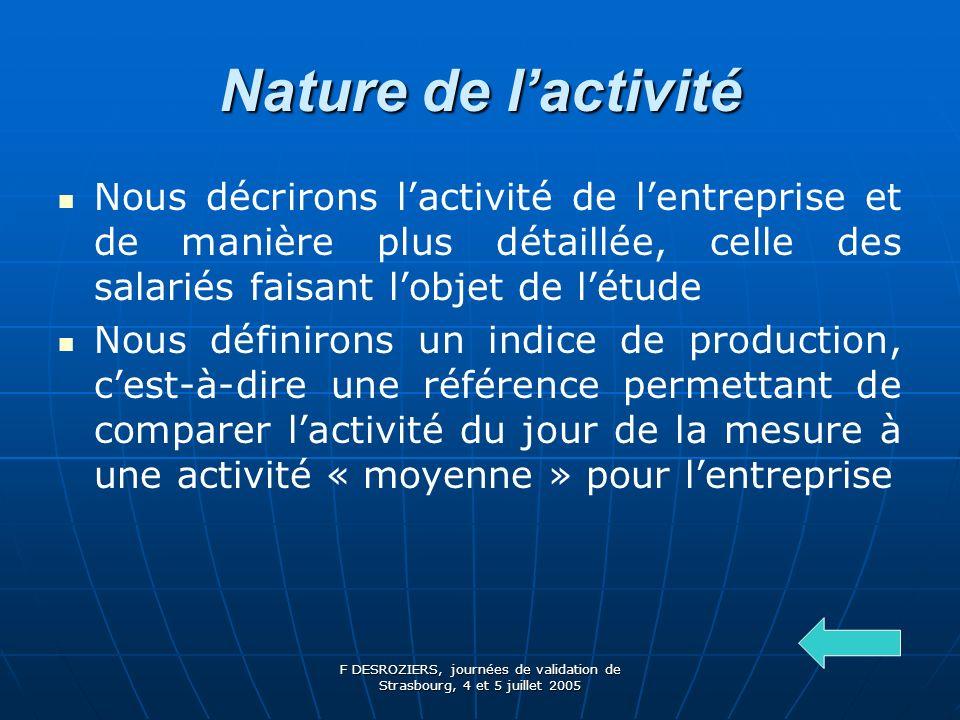F DESROZIERS, journées de validation de Strasbourg, 4 et 5 juillet 2005 Nature de lactivité Nous décrirons lactivité de lentreprise et de manière plus détaillée, celle des salariés faisant lobjet de létude Nous définirons un indice de production, cest-à-dire une référence permettant de comparer lactivité du jour de la mesure à une activité « moyenne » pour lentreprise