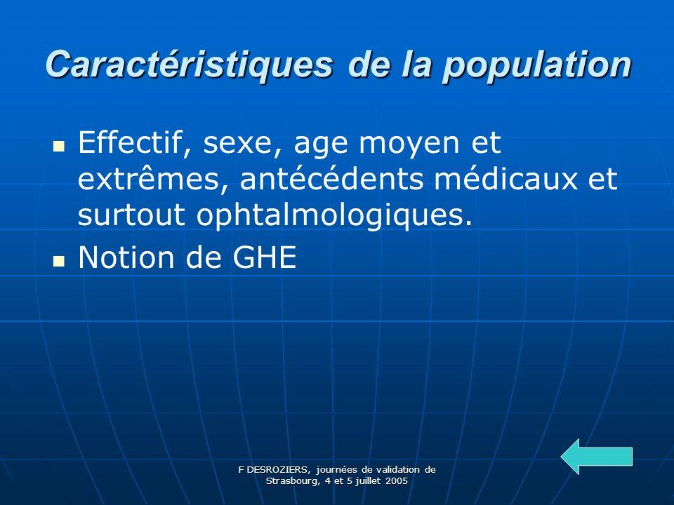 F DESROZIERS, journées de validation de Strasbourg, 4 et 5 juillet 2005 Caractéristiques de la population Effectif, sexe, age moyen et extrêmes, antécédents médicaux et surtout ophtalmologiques.