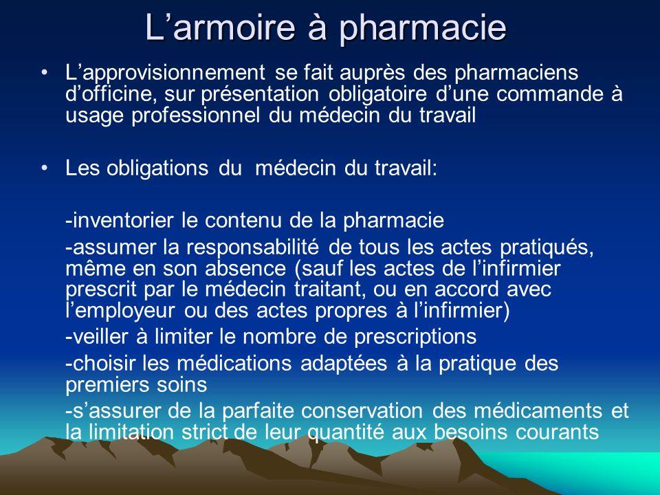 Larmoire à pharmacie Lapprovisionnement se fait auprès des pharmaciens dofficine, sur présentation obligatoire dune commande à usage professionnel du