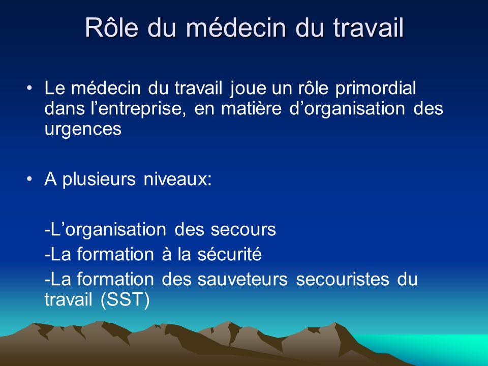 Rôle du médecin du travail Le médecin du travail joue un rôle primordial dans lentreprise, en matière dorganisation des urgences A plusieurs niveaux: