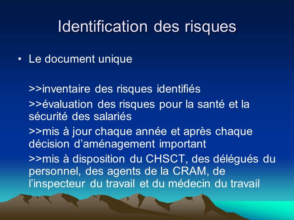 Identification des risques Le document unique >>inventaire des risques identifiés >>évaluation des risques pour la santé et la sécurité des salariés >