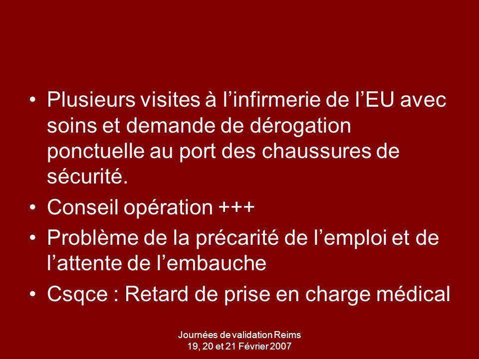 Journées de validation Reims 19, 20 et 21 Février 2007 Plusieurs visites à linfirmerie de lEU avec soins et demande de dérogation ponctuelle au port des chaussures de sécurité.