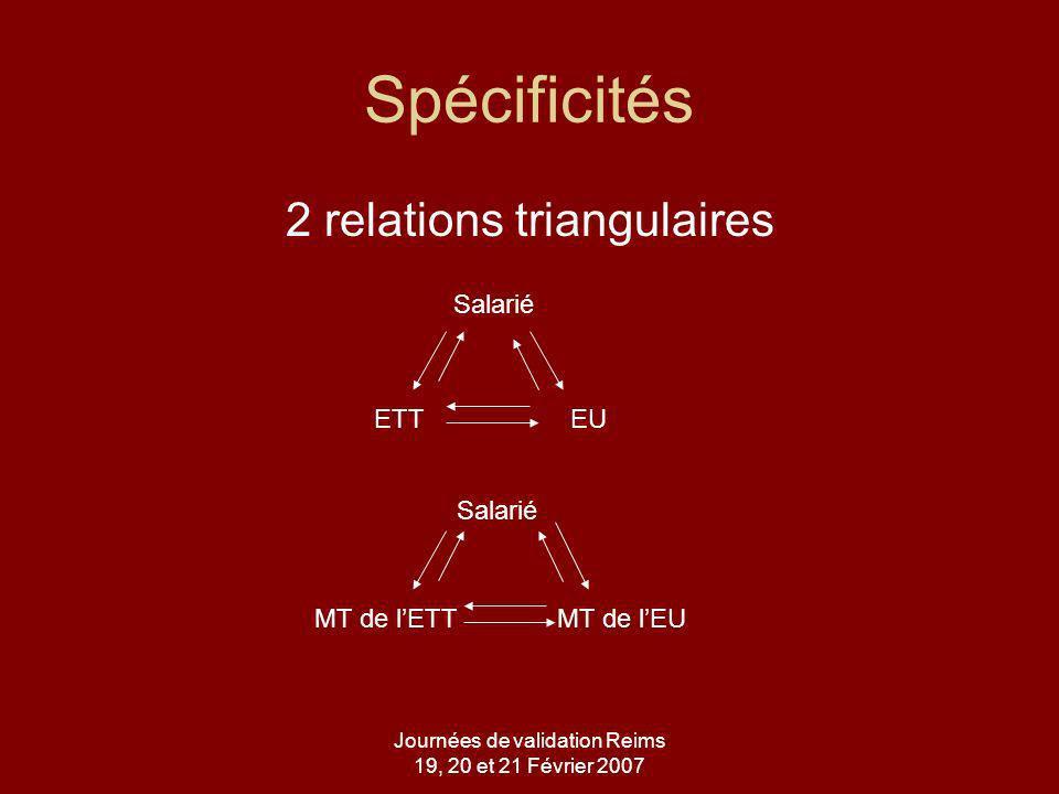 Journées de validation Reims 19, 20 et 21 Février 2007 Spécificités 2 relations triangulaires Salarié ETTEU Salarié MT de lETTMT de lEU