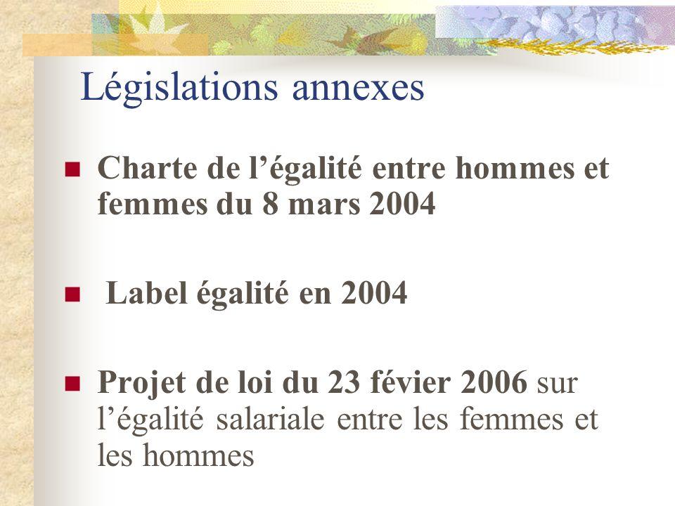 Législations annexes Charte de légalité entre hommes et femmes du 8 mars 2004 Label égalité en 2004 Projet de loi du 23 févier 2006 sur légalité salar