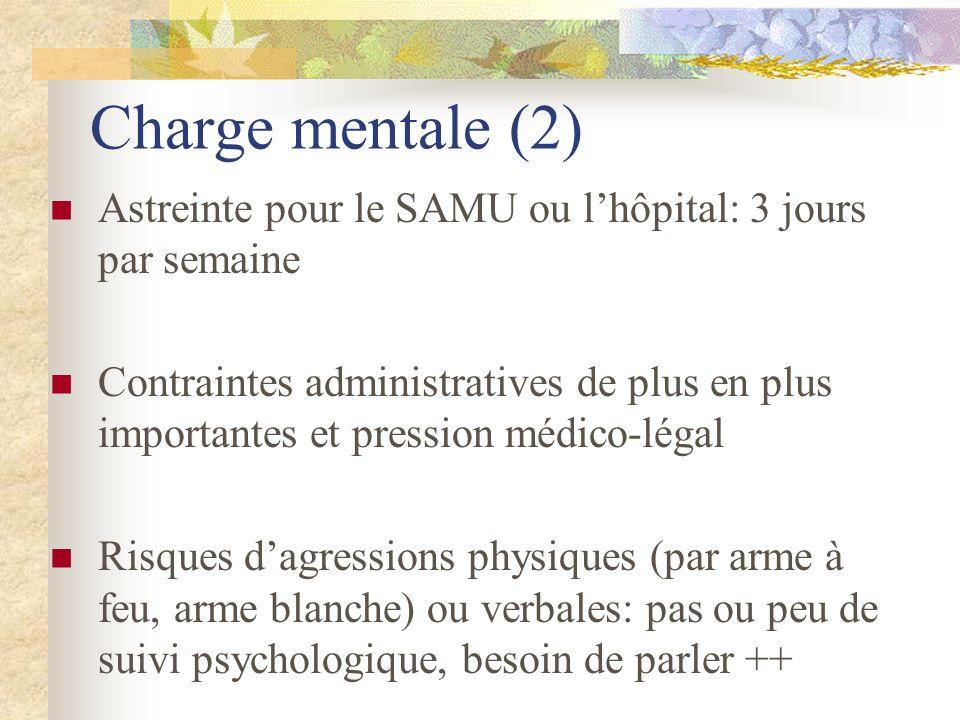 Charge mentale (2) Astreinte pour le SAMU ou lhôpital: 3 jours par semaine Contraintes administratives de plus en plus importantes et pression médico-