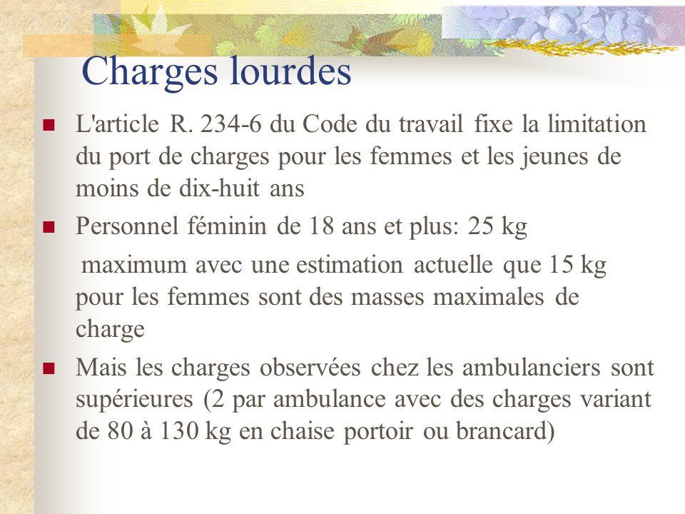Charges lourdes L'article R. 234-6 du Code du travail fixe la limitation du port de charges pour les femmes et les jeunes de moins de dix-huit ans Per