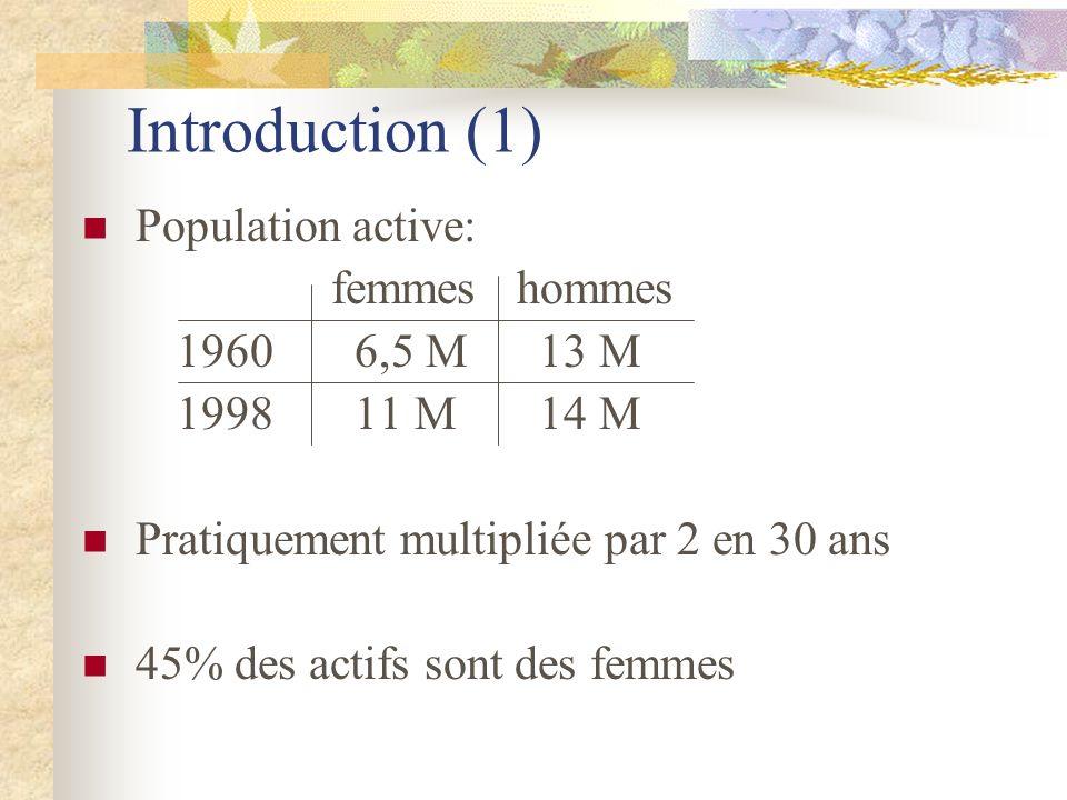 Introduction (1) Population active: femmes hommes 1960 6,5 M 13 M 1998 11 M 14 M Pratiquement multipliée par 2 en 30 ans 45% des actifs sont des femme