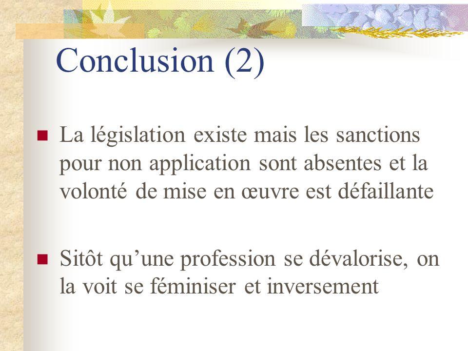 Conclusion (2) La législation existe mais les sanctions pour non application sont absentes et la volonté de mise en œuvre est défaillante Sitôt quune