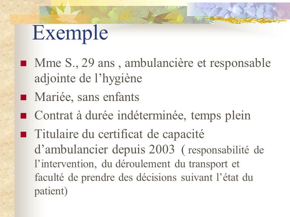 Exemple Mme S., 29 ans, ambulancière et responsable adjointe de lhygiène Mariée, sans enfants Contrat à durée indéterminée, temps plein Titulaire du c
