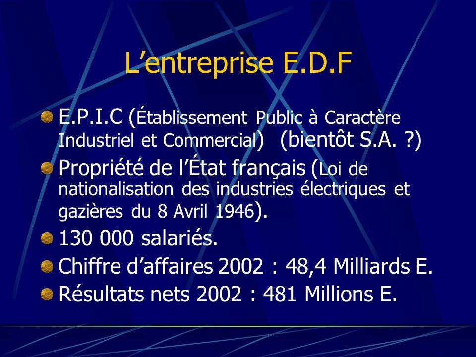 Lentreprise E.D.F E.P.I.C ( Établissement Public à Caractère Industriel et Commercial ) (bientôt S.A. ?) Propriété de lÉtat français ( Loi de national