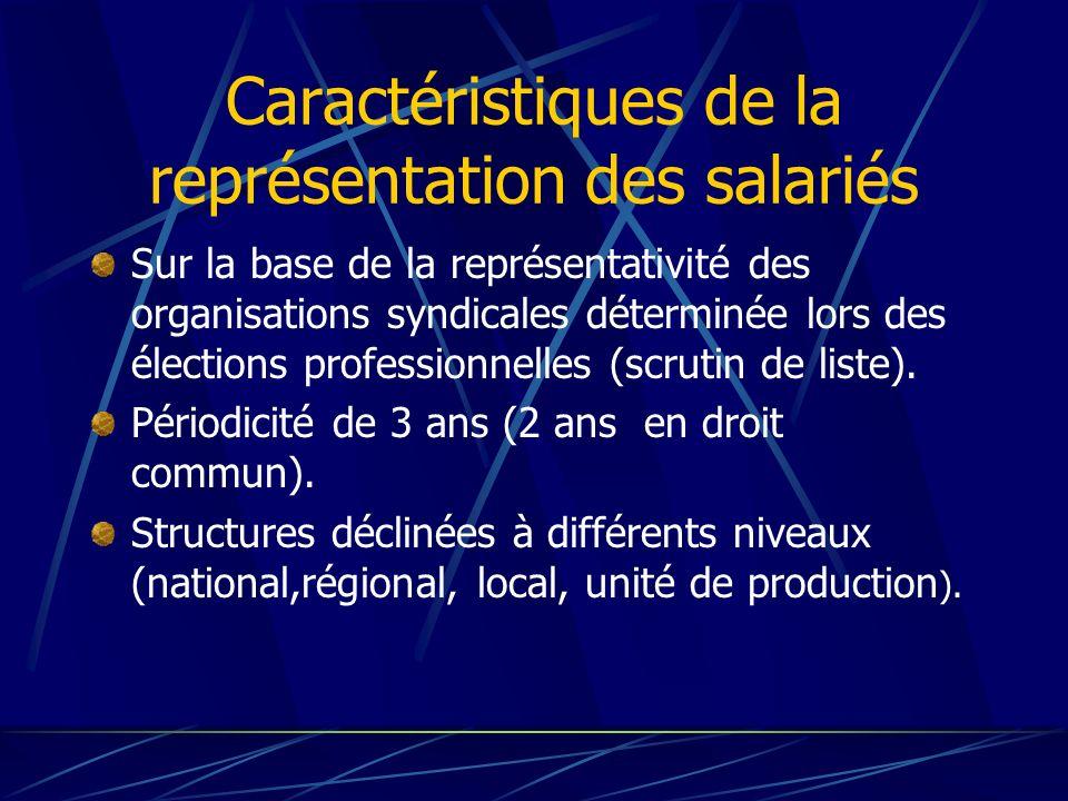 Caractéristiques de la représentation des salariés Sur la base de la représentativité des organisations syndicales déterminée lors des élections profe