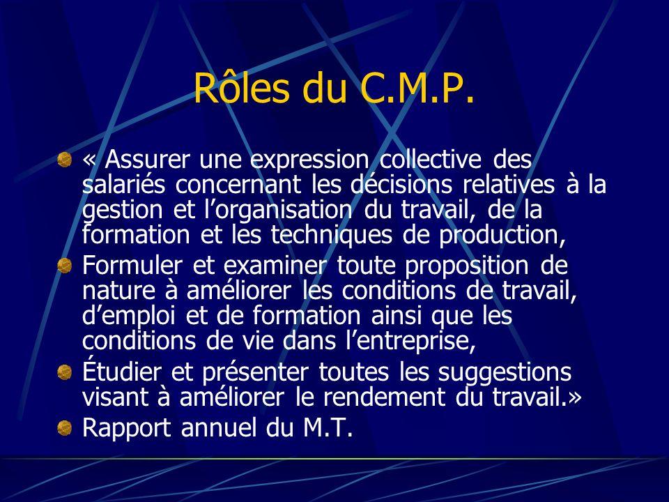 Rôles du C.M.P. « Assurer une expression collective des salariés concernant les décisions relatives à la gestion et lorganisation du travail, de la fo