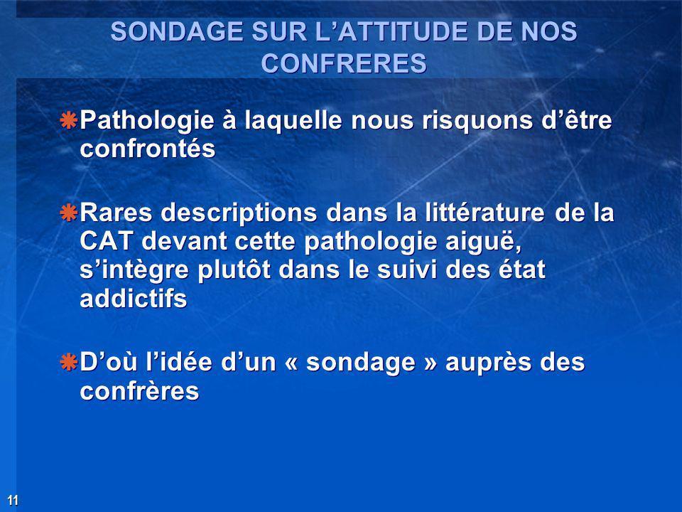 11 SONDAGE SUR LATTITUDE DE NOS CONFRERES Pathologie à laquelle nous risquons dêtre confrontés Rares descriptions dans la littérature de la CAT devant