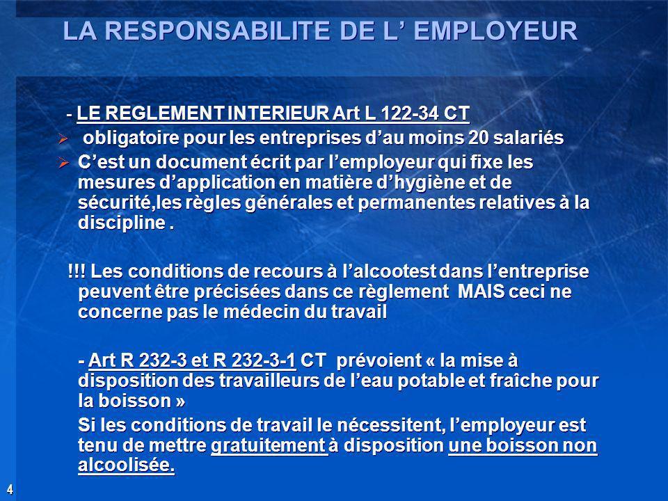 4 LA RESPONSABILITE DE L EMPLOYEUR - LE REGLEMENT INTERIEUR Art L 122-34 CT obligatoire pour les entreprises dau moins 20 salariés Cest un document éc