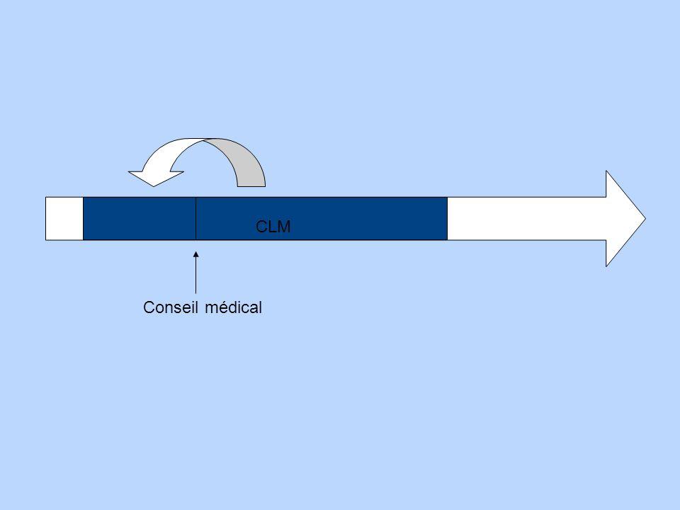Conseil médical CLM
