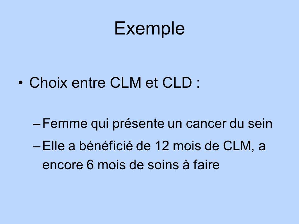 Exemple Choix entre CLM et CLD : –Femme qui présente un cancer du sein –Elle a bénéficié de 12 mois de CLM, a encore 6 mois de soins à faire