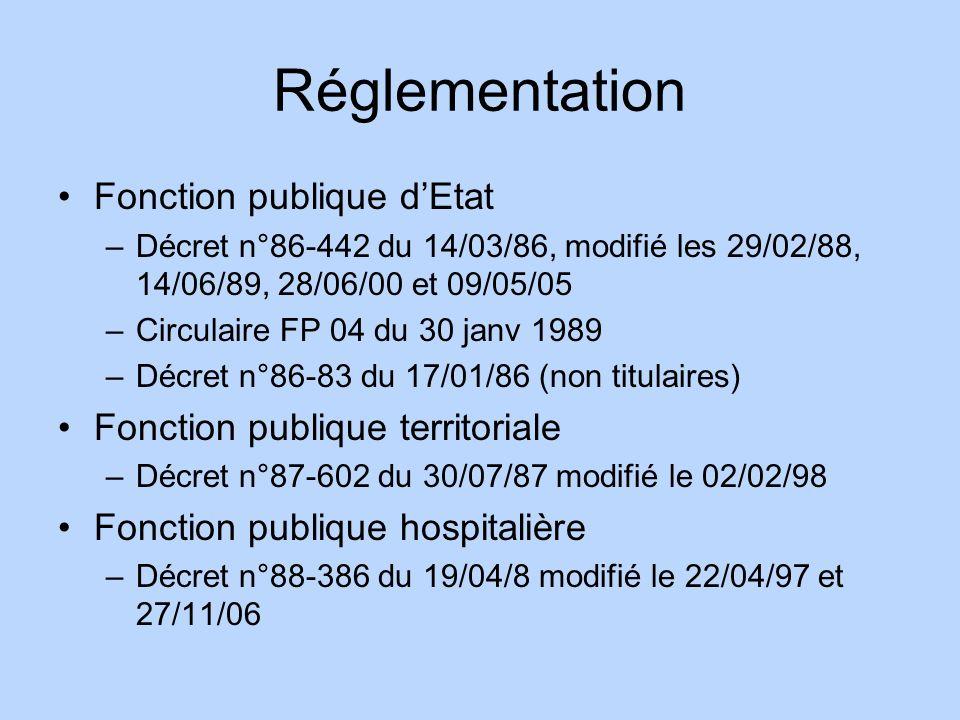 Réglementation Fonction publique dEtat –Décret n°86-442 du 14/03/86, modifié les 29/02/88, 14/06/89, 28/06/00 et 09/05/05 –Circulaire FP 04 du 30 janv