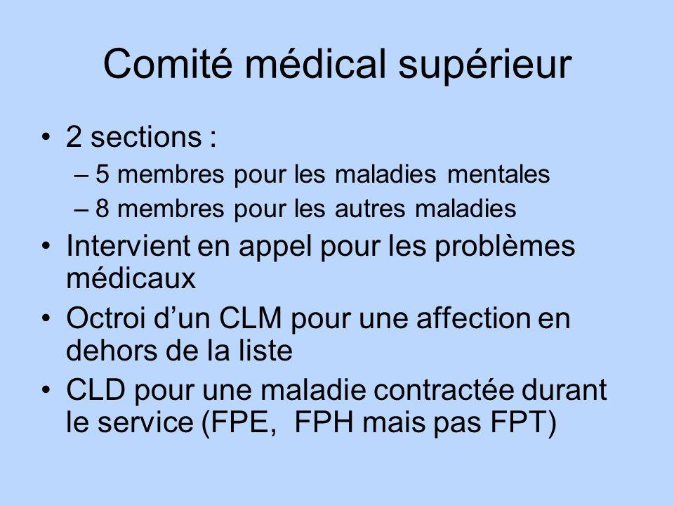 Comité médical supérieur 2 sections : –5 membres pour les maladies mentales –8 membres pour les autres maladies Intervient en appel pour les problèmes