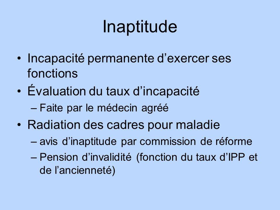 Inaptitude Incapacité permanente dexercer ses fonctions Évaluation du taux dincapacité –Faite par le médecin agréé Radiation des cadres pour maladie –