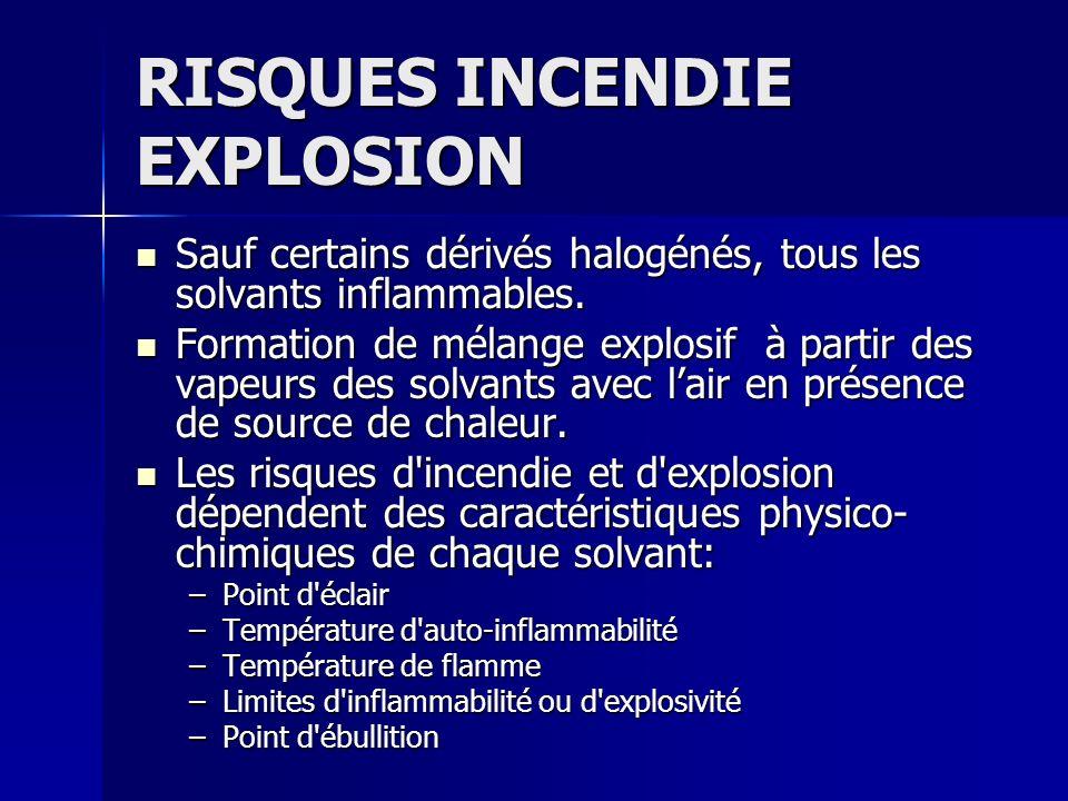RISQUES INCENDIE EXPLOSION Sauf certains dérivés halogénés, tous les solvants inflammables. Sauf certains dérivés halogénés, tous les solvants inflamm