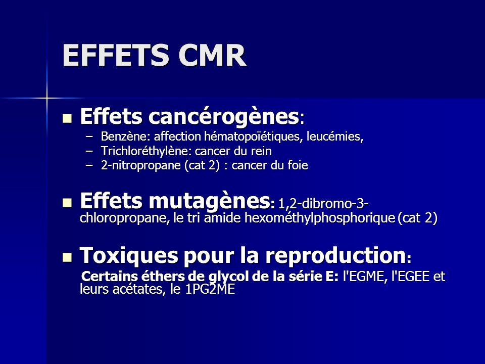 EFFETS CMR Effets cancérogènes : Effets cancérogènes : –Benzène: affection hématopoïétiques, leucémies, –Trichloréthylène: cancer du rein –2-nitroprop