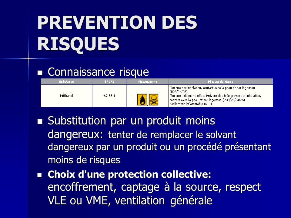PREVENTION DES RISQUES Connaissance risque Connaissance risque Substitution par un produit moins dangereux: tenter de remplacer le solvant dangereux p