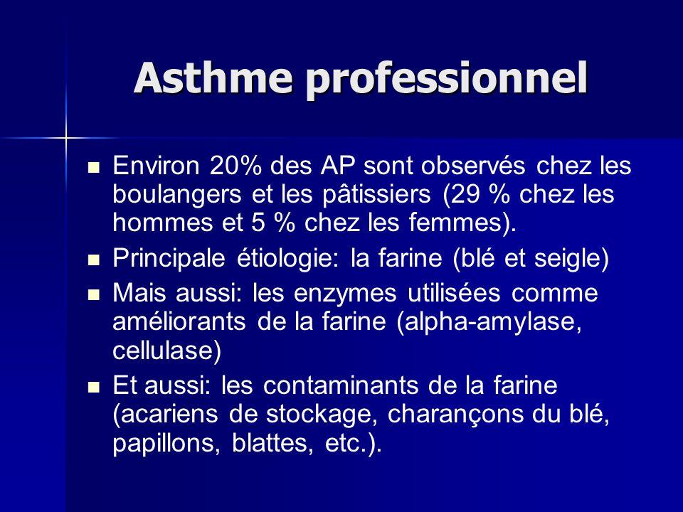 Asthme professionnel Environ 20% des AP sont observés chez les boulangers et les pâtissiers (29 % chez les hommes et 5 % chez les femmes). Principale