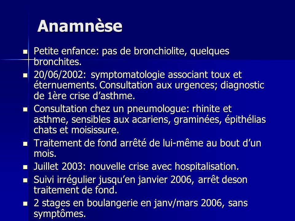 Anamnèse Petite enfance: pas de bronchiolite, quelques bronchites. Petite enfance: pas de bronchiolite, quelques bronchites. 20/06/2002: symptomatolog