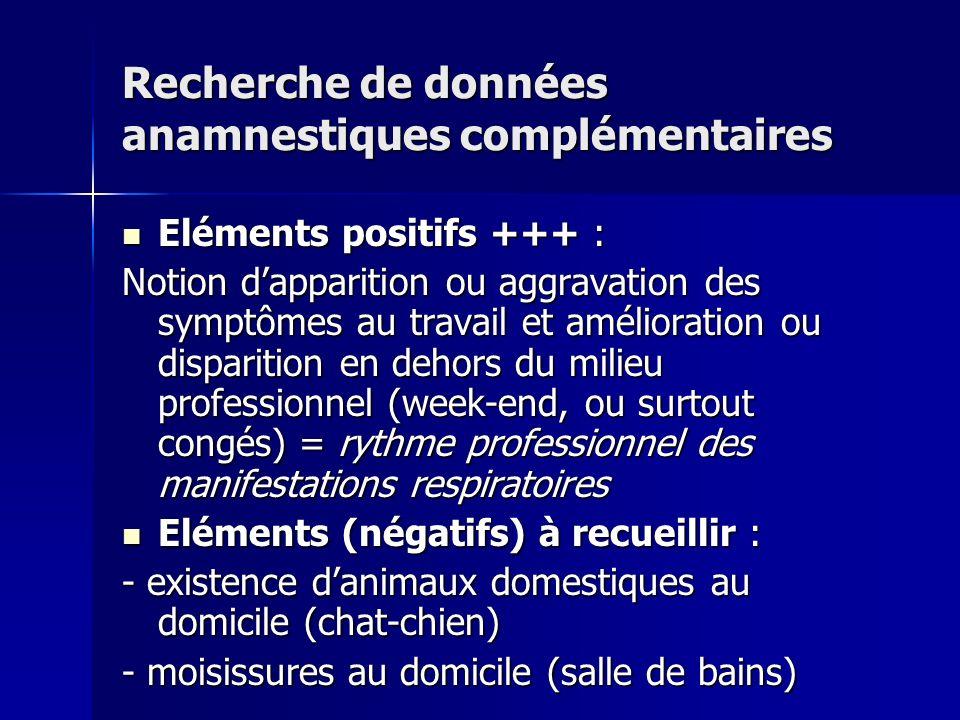 Recherche de données anamnestiques complémentaires Eléments positifs +++ : Eléments positifs +++ : Notion dapparition ou aggravation des symptômes au