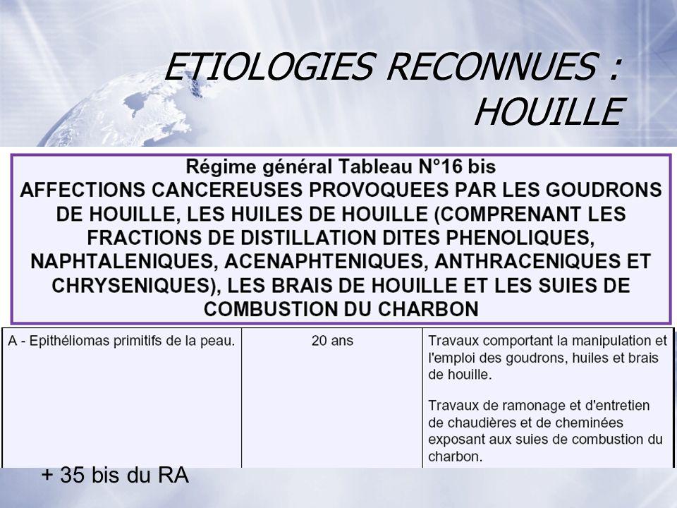 ETIOLOGIES RECONNUES : HOUILLE + 35 bis du RA