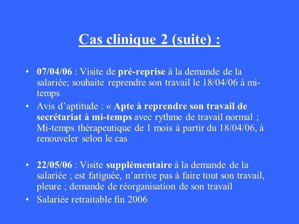 Cas clinique 2 (suite) : 07/04/06 : Visite de pré-reprise à la demande de la salariée; souhaite reprendre son travail le 18/04/06 à mi- temps Avis dap