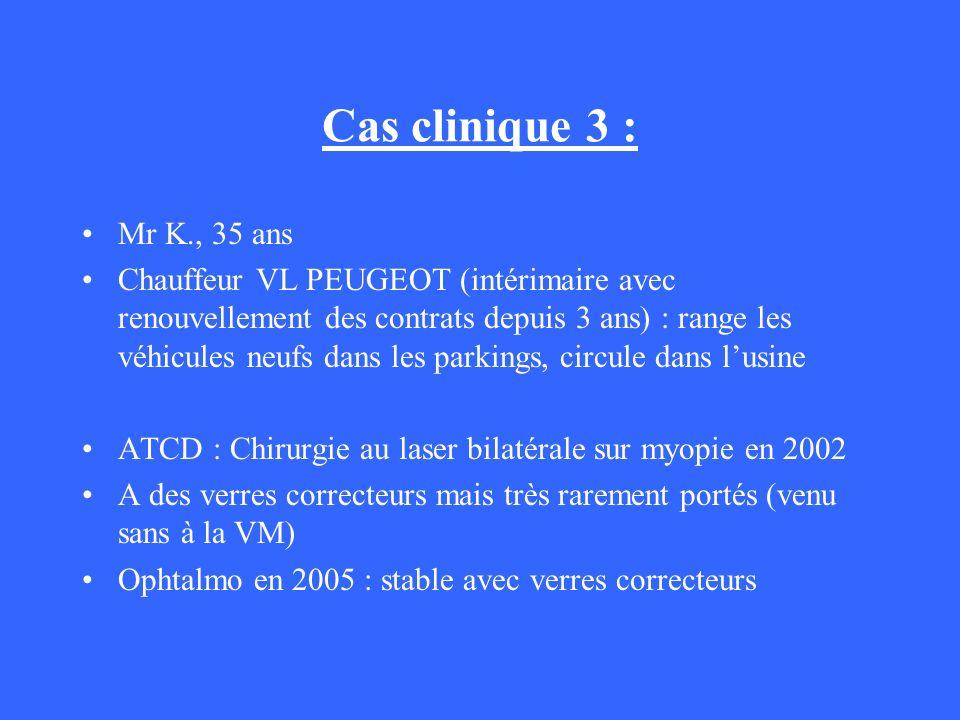 Cas clinique 3 : Mr K., 35 ans Chauffeur VL PEUGEOT (intérimaire avec renouvellement des contrats depuis 3 ans) : range les véhicules neufs dans les p