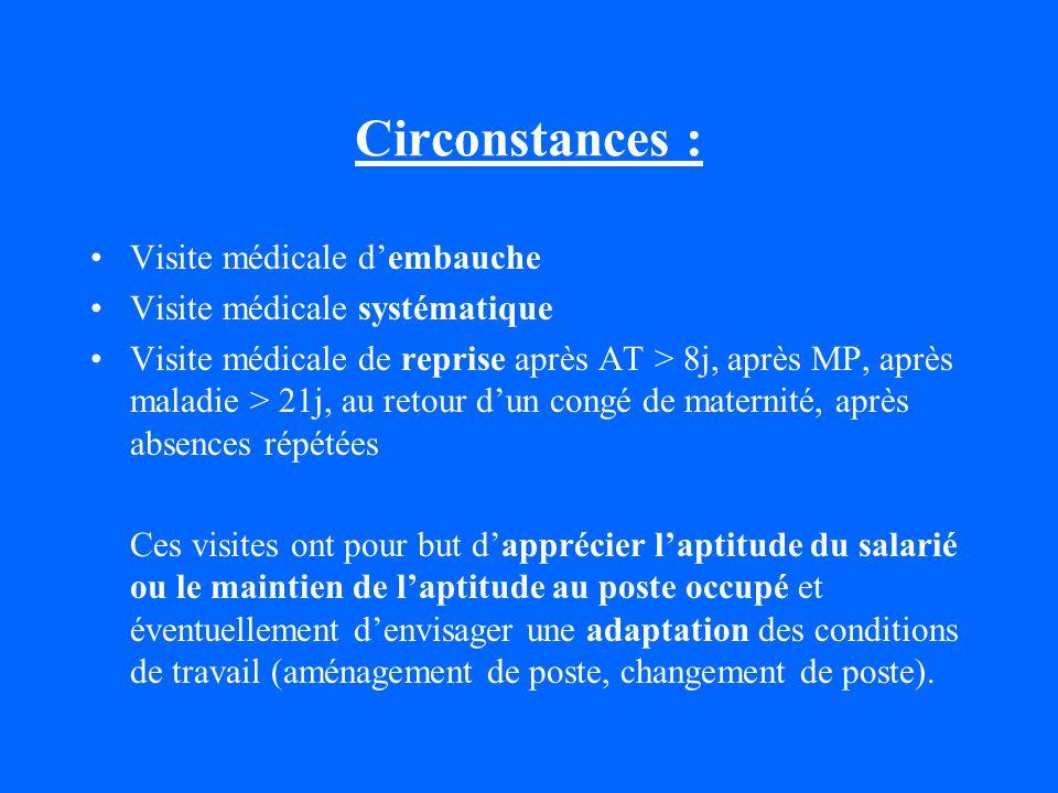 Circonstances : Visite médicale dembauche Visite médicale systématique Visite médicale de reprise après AT > 8j, après MP, après maladie > 21j, au ret