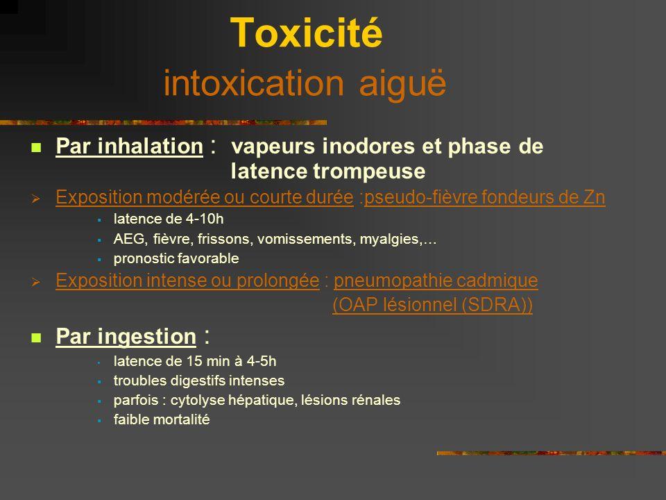 Toxicité intoxication aiguë Par inhalation : vapeurs inodores et phase de latence trompeuse Exposition modérée ou courte durée :pseudo-fièvre fondeurs
