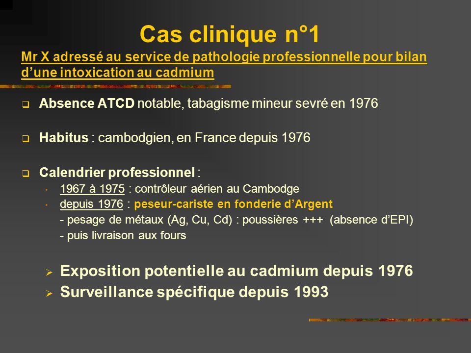 Cas clinique n°1 Mr X adressé au service de pathologie professionnelle pour bilan dune intoxication au cadmium Absence ATCD notable, tabagisme mineur