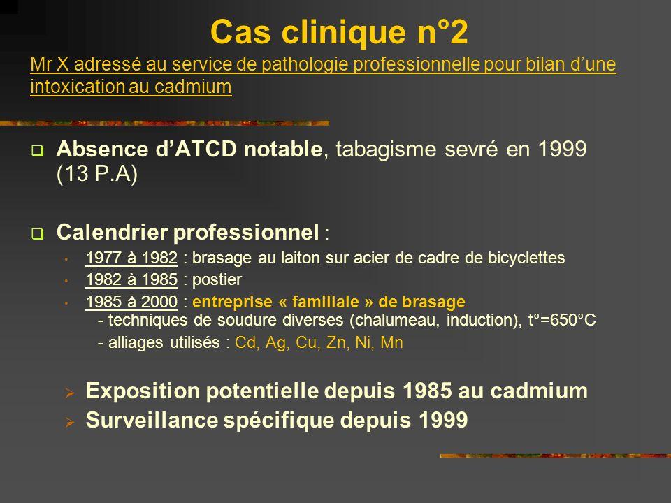 Cas clinique n°2 Mr X adressé au service de pathologie professionnelle pour bilan dune intoxication au cadmium Absence dATCD notable, tabagisme sevré