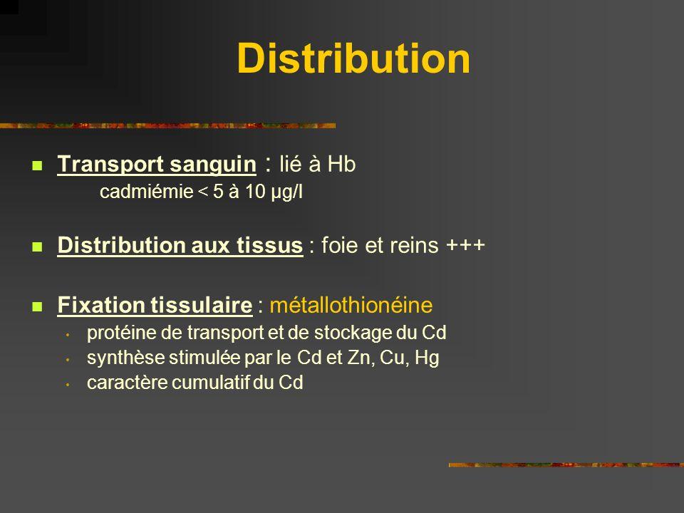 Cas clinique n°1 Mr X adressé au service de pathologie professionnelle pour bilan dune intoxication au cadmium Absence ATCD notable, tabagisme mineur sevré en 1976 Habitus : cambodgien, en France depuis 1976 Calendrier professionnel : 1967 à 1975 : contrôleur aérien au Cambodge depuis 1976 : peseur-cariste en fonderie dArgent - pesage de métaux (Ag, Cu, Cd) : poussières +++ (absence dEPI) - puis livraison aux fours Exposition potentielle au cadmium depuis 1976 Surveillance spécifique depuis 1993