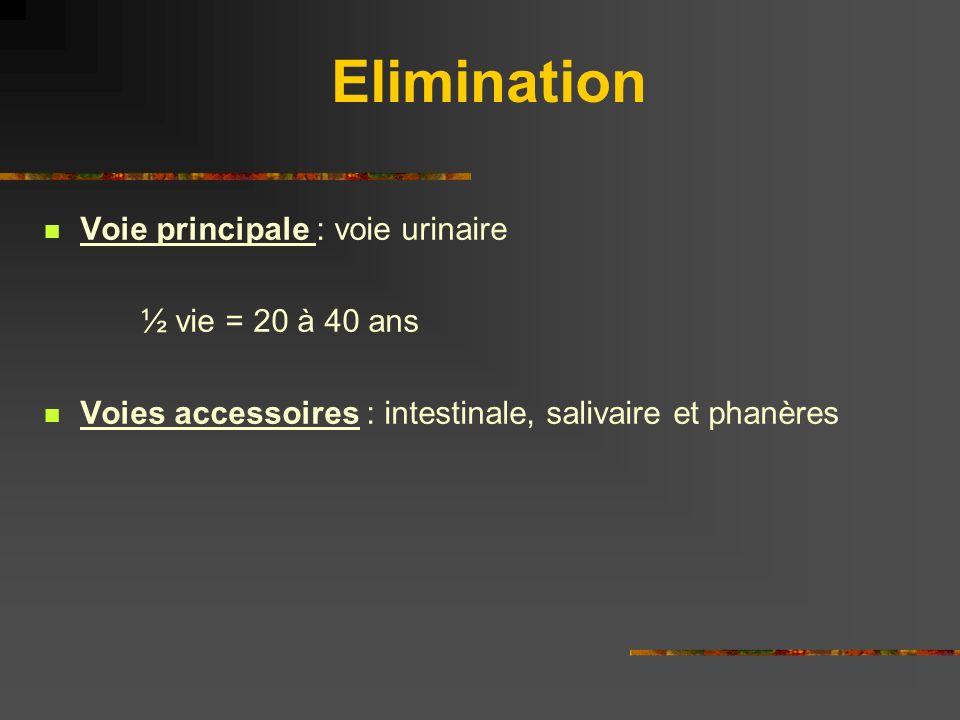 Elimination Voie principale : voie urinaire ½ vie = 20 à 40 ans Voies accessoires : intestinale, salivaire et phanères