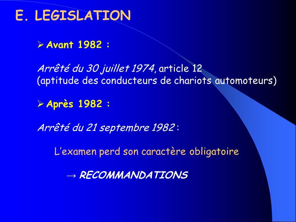 E. LEGISLATION Avant 1982 : Arrêté du 30 juillet 1974, article 12 (aptitude des conducteurs de chariots automoteurs) Après 1982 : Arrêté du 21 septemb