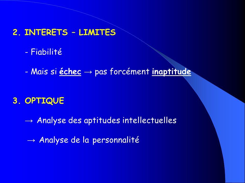 2. INTERETS – LIMITES - Fiabilité - Mais si échec pas forcément inaptitude 3.OPTIQUE Analyse des aptitudes intellectuelles Analyse de la personnalité