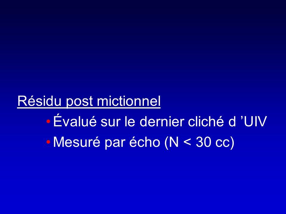 Résidu post mictionnel Évalué sur le dernier cliché d UIV Mesuré par écho (N < 30 cc)