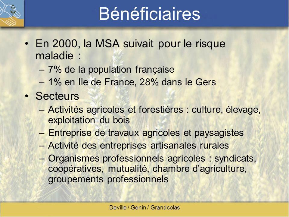 Deville / Genin / Grandcolas Bénéficiaires En 2000, la MSA suivait pour le risque maladie : –7% de la population française –1% en Ile de France, 28% d