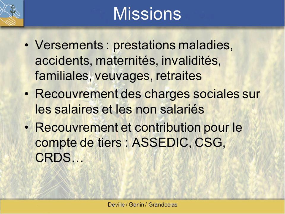 Deville / Genin / Grandcolas Missions Versements : prestations maladies, accidents, maternités, invalidités, familiales, veuvages, retraites Recouvrem
