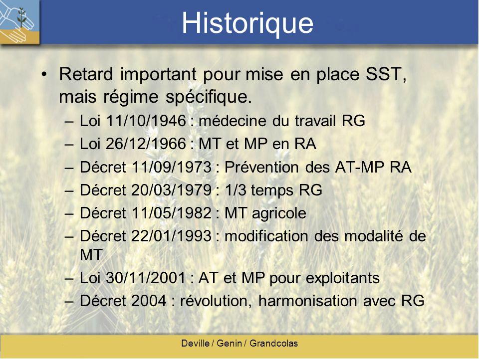 Deville / Genin / Grandcolas Historique Retard important pour mise en place SST, mais régime spécifique. –Loi 11/10/1946 : médecine du travail RG –Loi