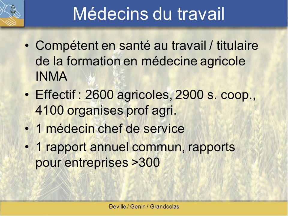 Deville / Genin / Grandcolas Médecins du travail Compétent en santé au travail / titulaire de la formation en médecine agricole INMA Effectif : 2600 a