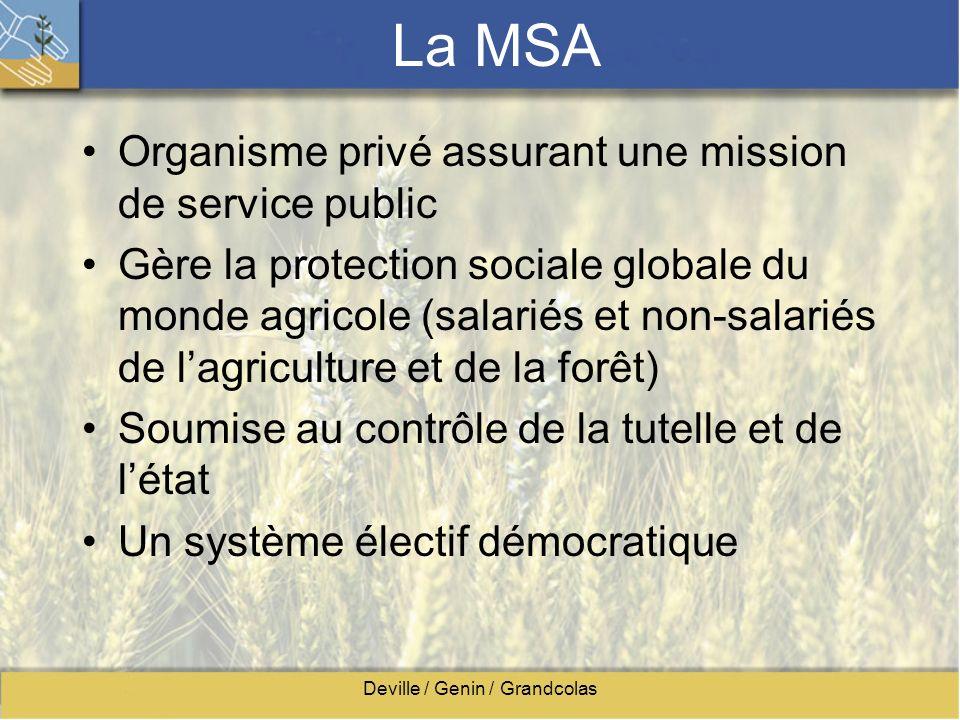 Deville / Genin / Grandcolas La MSA Organisme privé assurant une mission de service public Gère la protection sociale globale du monde agricole (salar