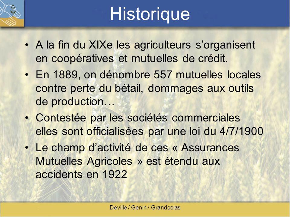 Deville / Genin / Grandcolas Historique A la fin du XIXe les agriculteurs sorganisent en coopératives et mutuelles de crédit. En 1889, on dénombre 557