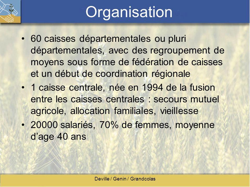 Deville / Genin / Grandcolas Organisation 60 caisses départementales ou pluri départementales, avec des regroupement de moyens sous forme de fédératio
