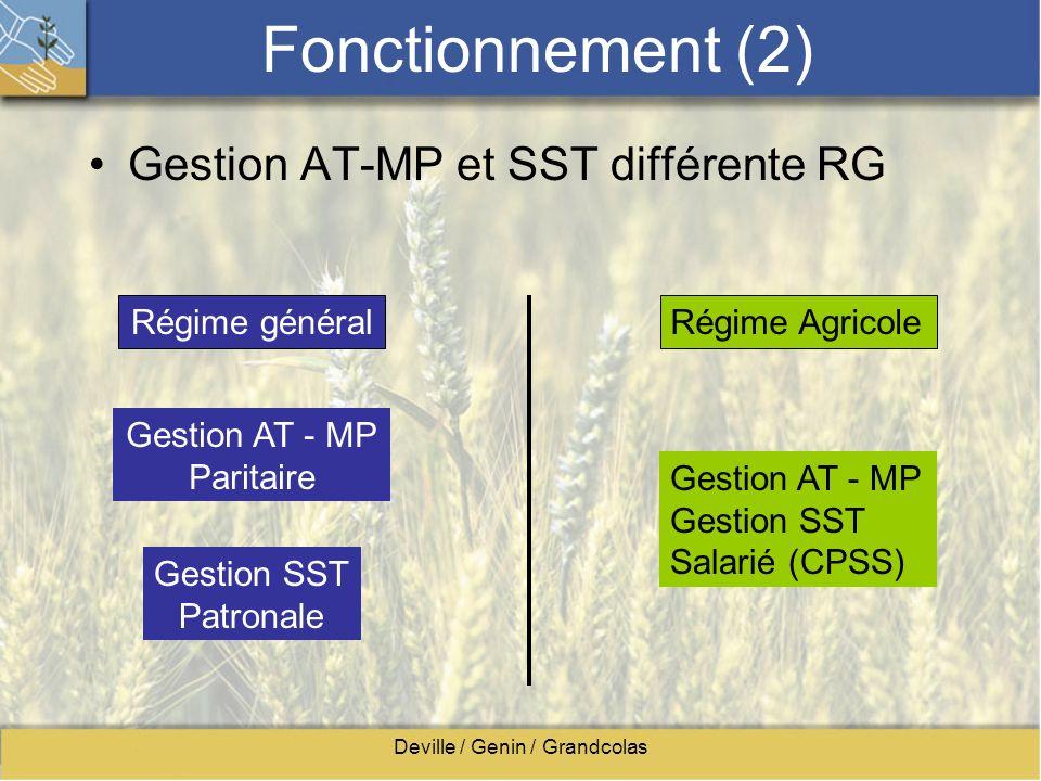 Deville / Genin / Grandcolas Fonctionnement (2) Gestion AT-MP et SST différente RG Régime généralRégime Agricole Gestion AT - MP Paritaire Gestion SST