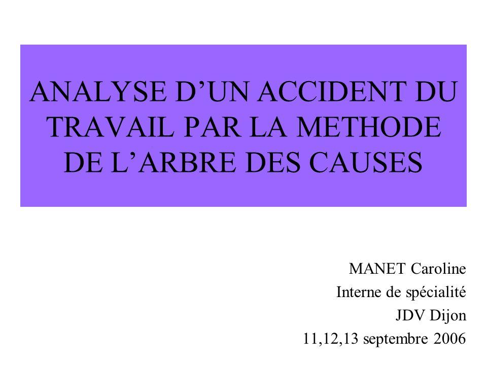 ANALYSE DUN ACCIDENT DU TRAVAIL PAR LA METHODE DE LARBRE DES CAUSES MANET Caroline Interne de spécialité JDV Dijon 11,12,13 septembre 2006